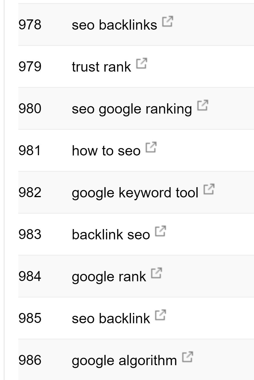 gwt ranking position keywords